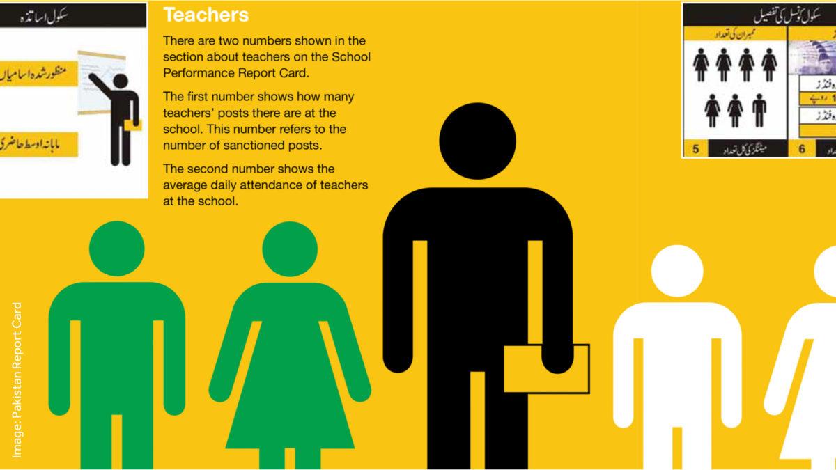 Graphic figures of school report cards